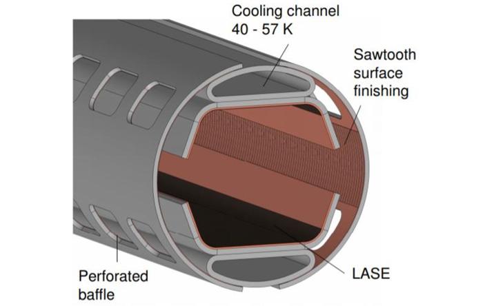 Рис. 6. Внутренняя структура вакуумной камеры в коллайдере FCC