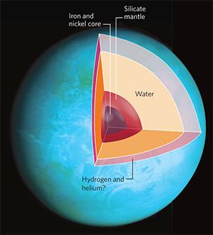 Новооткрытая экзопланета GJ1214b имеет жезезо-никелевое ядро и силикатную мантию, над которыми, возможно, лежит водный океан глубиной в сотни километров, окруженный водородно-гелиевой атмосферой. Изображение из обсуждаемой статьи Geoffrey Marcy