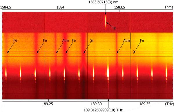 Рис. 3. Пример использования частотной гребенки в астрономических исследованиях