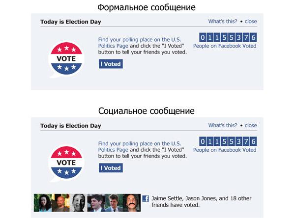 Два сообщения, которые посылались юзерам Facebook: «формальное послание» и «социальное послание»
