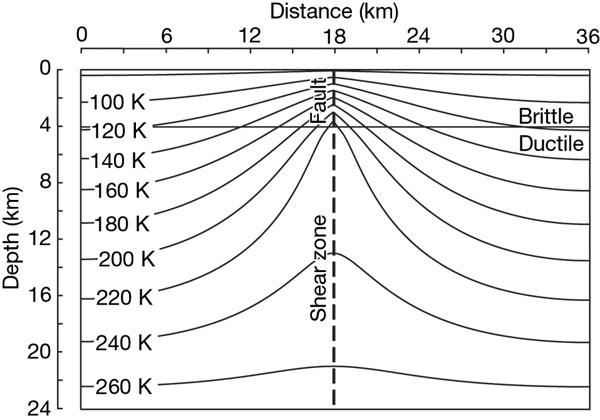 На какой планете максимальная температура на поверхности