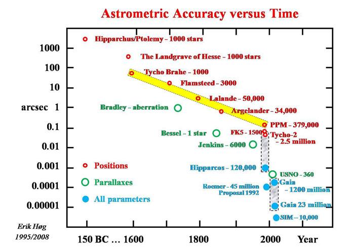 Релятивистский джет близкой от нас гигантской галактики М87
