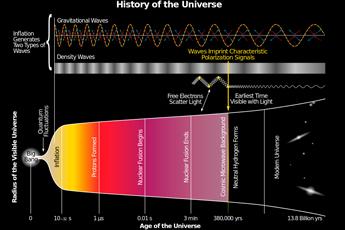 Джордж да его команда: ко 00-летию горячей модели Вселенной