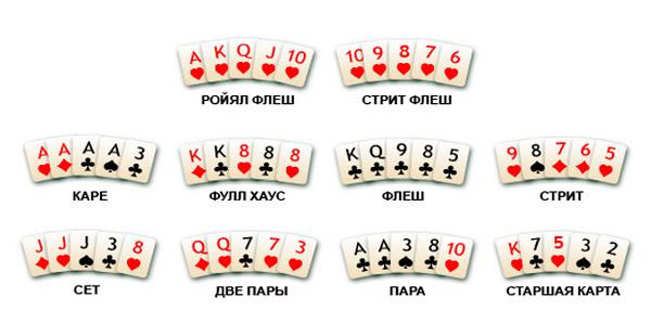 скачать игру покер на русском языке - фото 3