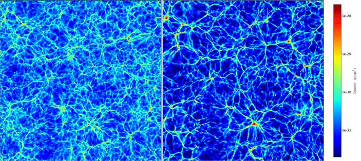 Рис. 11. Численное моделирование процесса образования структур в ранней Вселенной