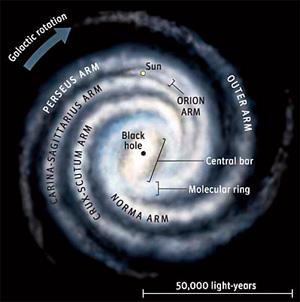 """Вот тебе схема галактики Млечный Путь, вот там Солнце и та  """"самая дырка,которая чорная и не известная """" - давай..."""
