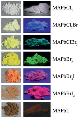 Рис. 4. Фотографии порошков MAPbX3 NCs@Pb-MOF различного состава под дневным светом и ультрафиолетом