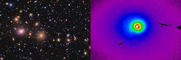 Скопление галактик в Персее в оптическом (слева) и в рентгеновском (справа) диапазонах