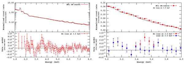 Рентгеновский спектр центральной части туманности Андромеды по результатам наблюдения MOS-камеры обсерватории XMM-Newton