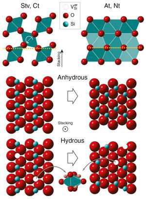Открытие двух высокобарических соединений воды скремнеземом проливает свет на геологию суперземель