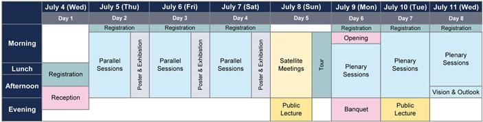 Общее расписание конференции ICHEP 2018