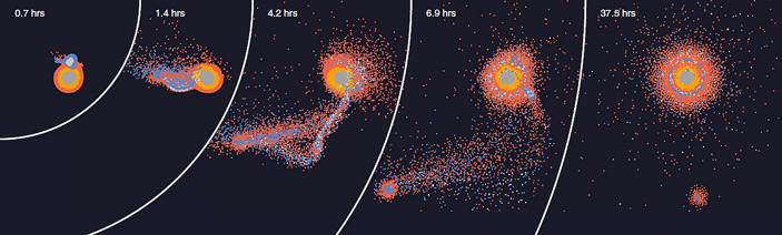 Моделирование формирования Луны при столкновении Земли с Тейей
