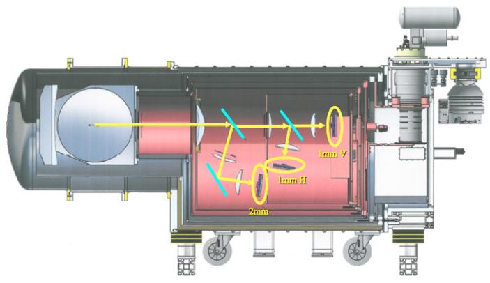 Рис. 5. Схема экспериментальной установки NIKA-2