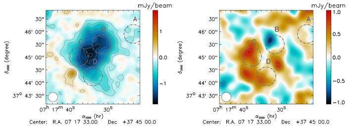 Рис. 7. Карты эксперимента NIKA по частотам 150 ГГц и 260 ГГц для группы скоплений MACS J0717.5+3745