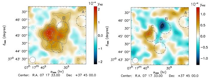 Рис. 8. Термический и кинетический эффекты Сюняева — Зельдовича в направлении группы скоплений MACS J0717.5+3745