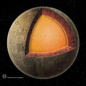 Металлическое ядро Меркурия простирается от центра планеты до большей части ее радиуса. Радарные исследования показывают, что какая-то часть внешнего ядра расплавлена. (Изображение: Nicolle Ragger Fuller, NSF ссайта astrosun2.astro.cornell.edu/~jlm)