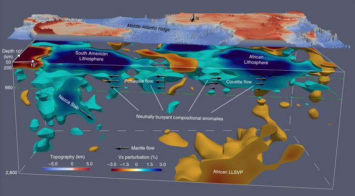 Рис. 2. Объемная модель литосферы и подстилающей мантии Центральной и Южной Атлантики
