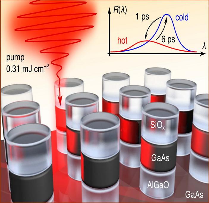<b>Рис.1.</b> Схема метаповерхности изнанодисков арсенида галлия.