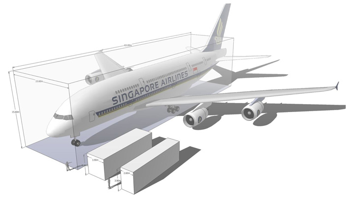 Рис. 6. Детекторы эксперимента NOvA в сравнении с человеком и Аэробусом А380