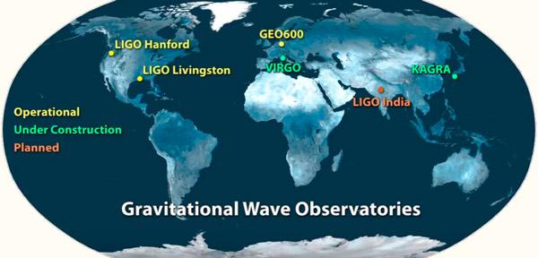 Рис. 13. Сеть нынешних и будущих гравитационно-волновых детекторов