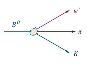 Рис. 3. Условная схема распада B-мезона