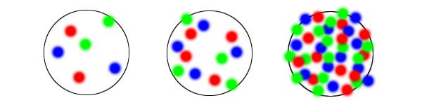 parton_densities_in_fast_proton_600.jpg