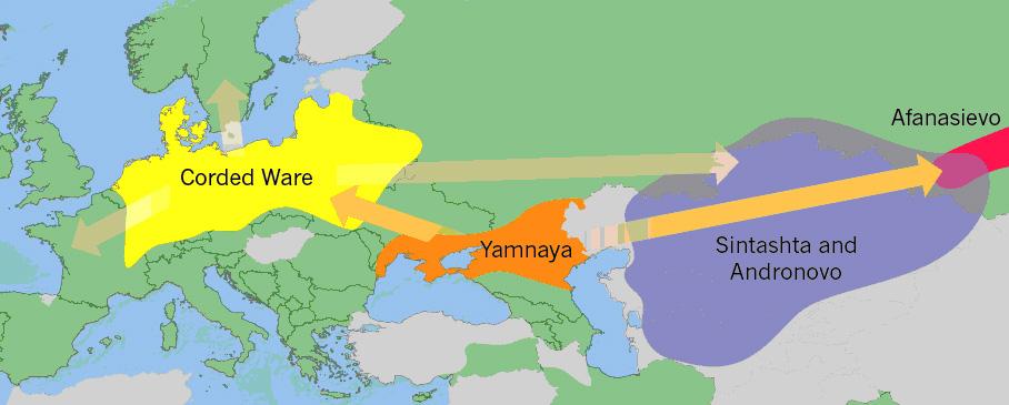 Палеогенетика подтвердила важный вклад причерноморско-каспийских степняков в формирование генофонда европейцев