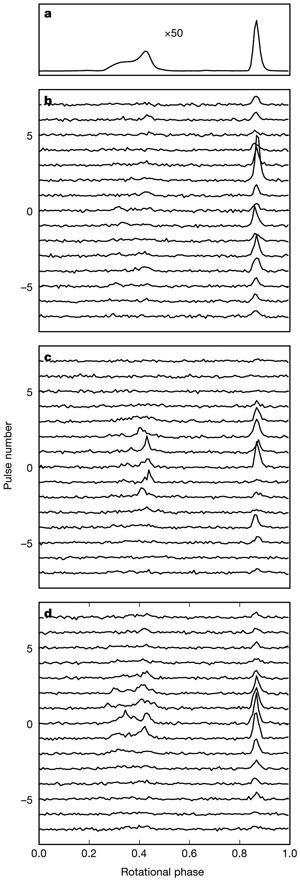 Рис. 3. Отдельные последовательные импульсы пульсара B1957+20
