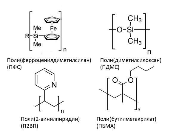 Полимеры, упоминаемые в тексте