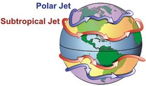 Рис. 5. Высотные струйные течения на нашей планете; атмосферные волны Россби являются колебаниями зигзагов этих течений