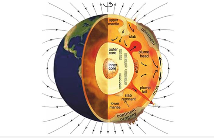 Взаимодействие между погружающимися литосферными плитами и процессами, происходящими на границе ядра и мантии