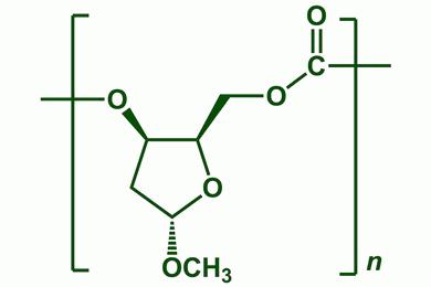 <b>Рис.1.</b> Графическая демонстрация способа превращения диоксида углерода и углеводов вбиоразлагаемый пластик