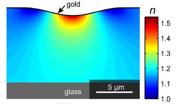 Рис.3. Распределение показателя преломления в фотонном кристалле. Стрелкой показан выступ на золотой пластине, скрываемый от источника инфракрасного излучения. Рисунок из обсуждаемой статьи в Science