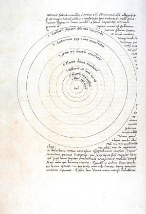 Гелиоцентрическая модель мира из книги Коперника De revolutionibus orbium coelestium