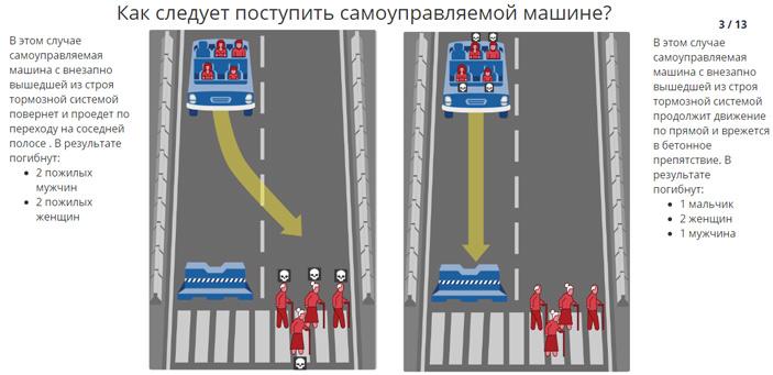 Рис. 1. Пример моральной дилеммы из проекта Moral Machine
