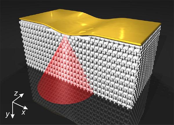 Рис.1. Схематический чертеж трехмерного плаща-невидимки, изготовленного из фотонного кристалла. Рисунок из обсуждаемой статьи в Science