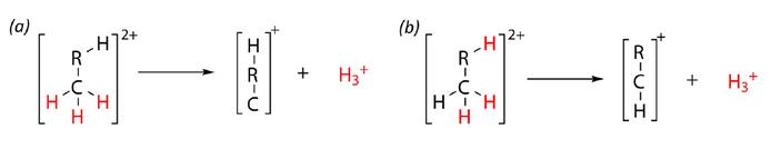 Рис. 3. Два пути образования иона H3+ из дикатиона общей формулой CH3RH2+