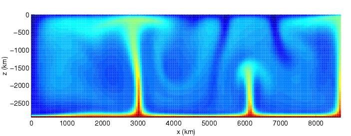 <b>Рис.3.</b> Расчетная картина конвективного движения вмантии Земли и механизм образования мантийных плюмов