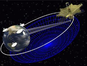 Орбитальная астрономическая станция HALCA + сеть наземных телескопов = радиотелескоп