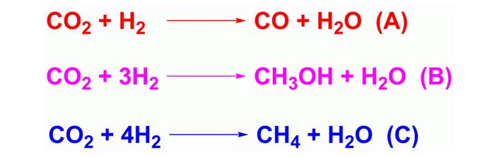 <b>Рис.2.</b> Пути взаимодействия водорода с углекислым газом