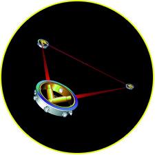Космический гравитационный телескоп LISA (проект)