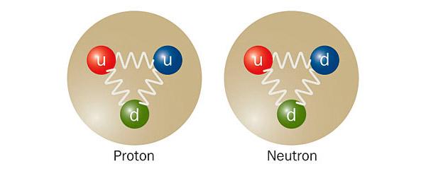 Картинки по запросу структура протона