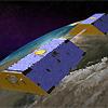 Чувствительность спутника GRACE
