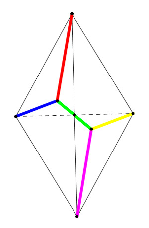 Склейка тетраэдра