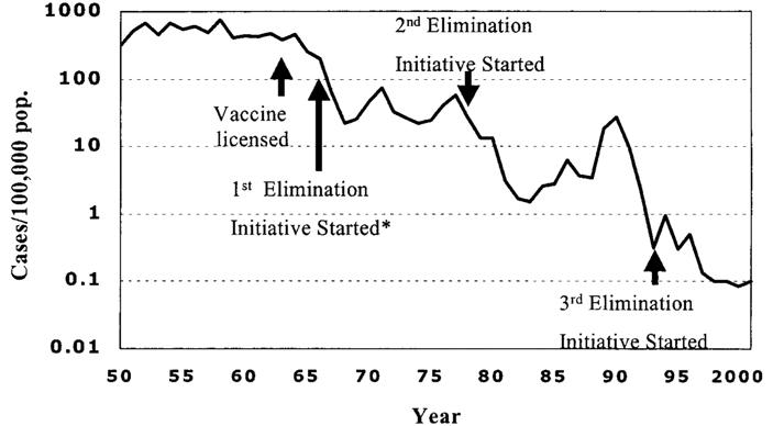 2 тис. доз вакцин проти кору доставлено на Закарпаття, - МОЗ - Цензор.НЕТ 6646