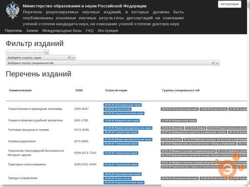 Перечень ВАК • perechen vak ed gov ru • Каталог научных и научно  Головной сайт Высшая аттестационная комиссия Министерства образования и науки РФ