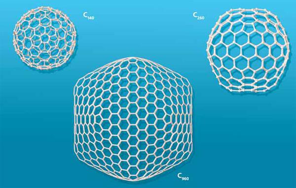 Рис. 8. Примеры гигантских фуллеренов с икосаэдральной симметрией: C140, C260, C960. Изображение: «Экология и жизнь»