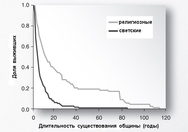 Стимуляция клитора: типичные ошибки