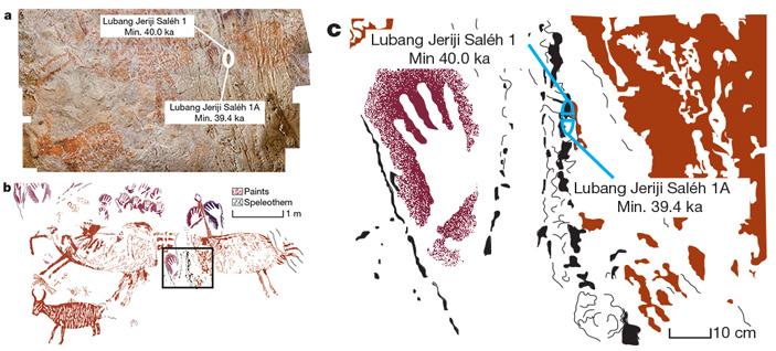 Датированные наскальные рисунки из пещеры Лубанг Джареджи Салех