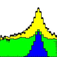 Распределение отобранных событий по инвариантной массе мюонной пары в сигнальной области 2